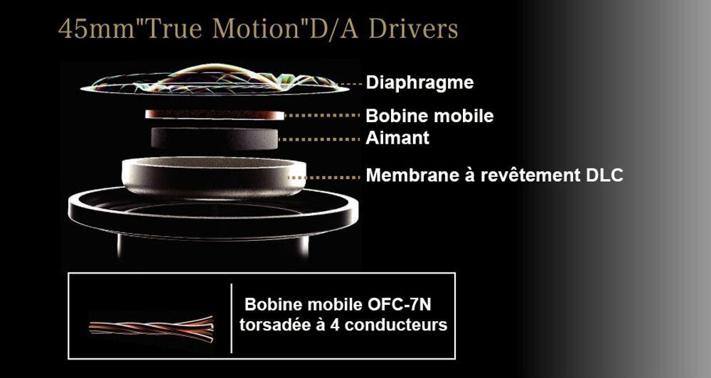 Casque audio sans fil circum-aural certifié Hi-Res avec technologie « Pure Digital Drive™ » – AUDIO-TECHNICA ATH-DSR9BT